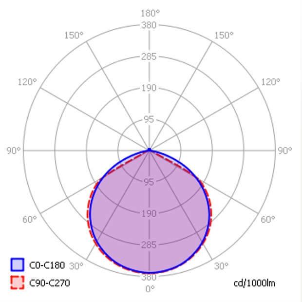Светильник светодиодный (Led) Broadway 60Вт 5500K, EVVG/BW60W/5К
