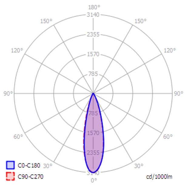 Светильник промышленный (led) Ангар 60Вт ip65 оптика 30 грд. 5000K