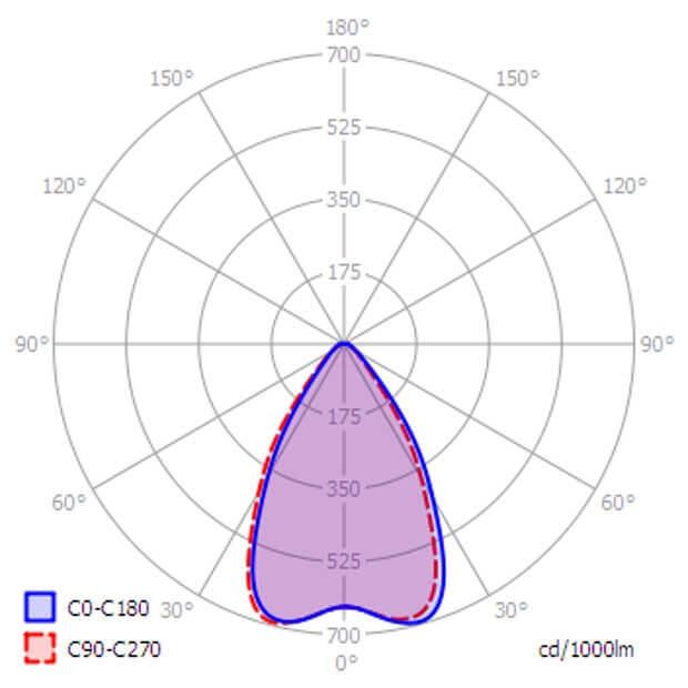 Светильник промышленный (led) Ангар 180Вт ip65 оптика 60 грд. 5500K