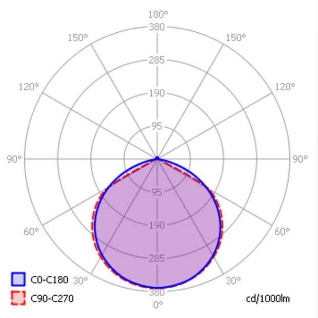 Светильник промышленный (led) Ангар 180Вт ip65 оптика 90 грд. 5500K