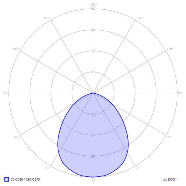 Светильник промышленный Chronos LSProm 40 Вт ip65 5000K прозрачный