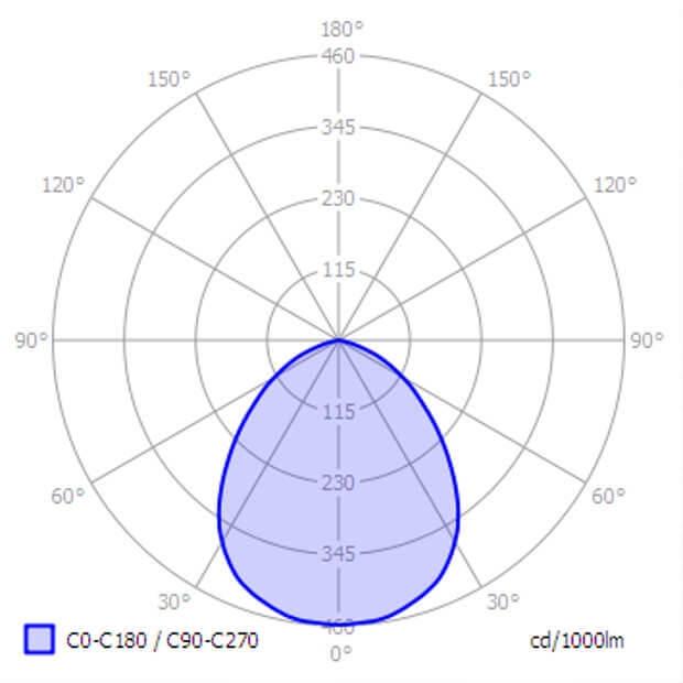 Светильник промышленный Chronos LSProm 40 Вт опал ip65 5000K