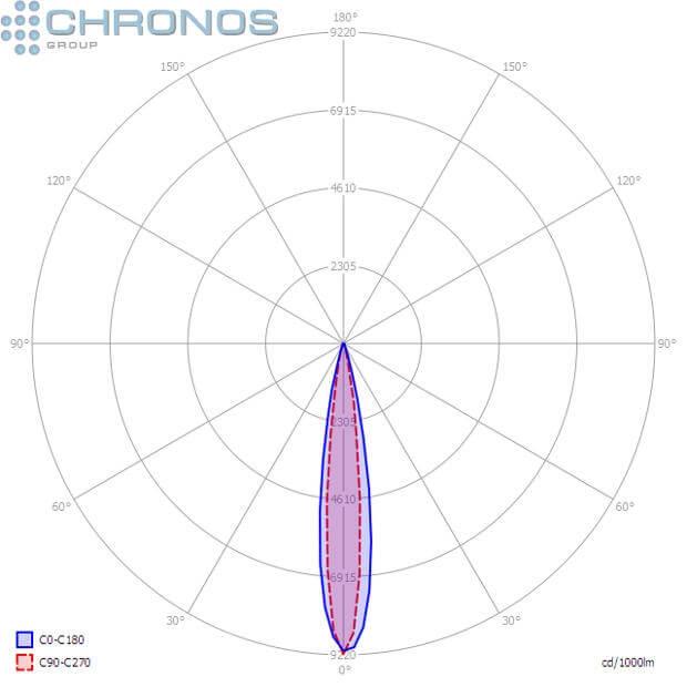 Прожектор линейный архитектурный (Led) TOWER 55Вт 15 грд. 4000K