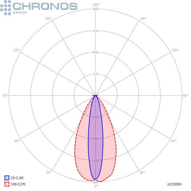Прожектор линейный архитектурный (Led) TOWER 55Вт 20x50 грд. 4000K
