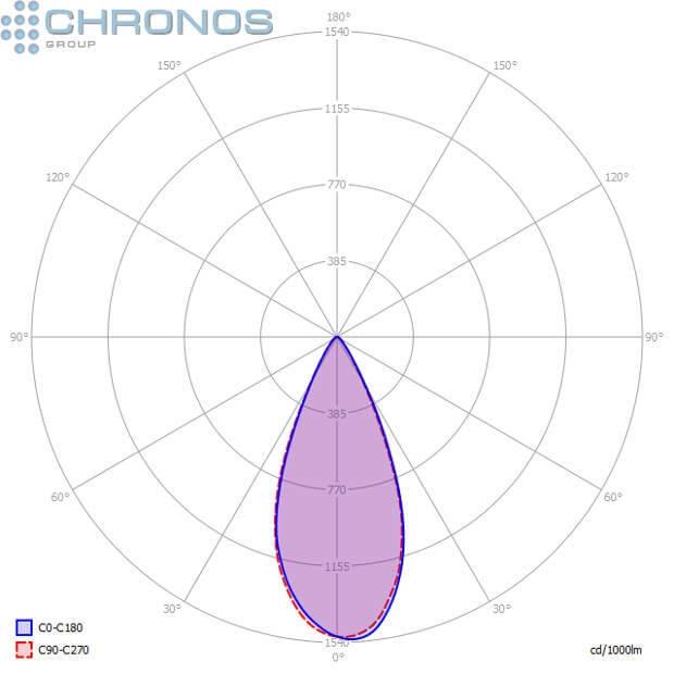 Прожектор линейный архитектурный (Led) TOWER 55Вт 45 грд. 5000K