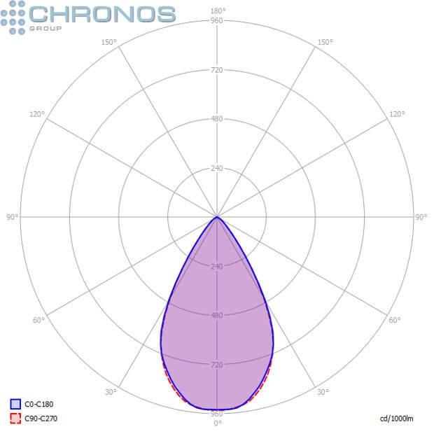 Прожектор линейный архитектурный (Led) TOWER 86Вт 60 грд.  4000K