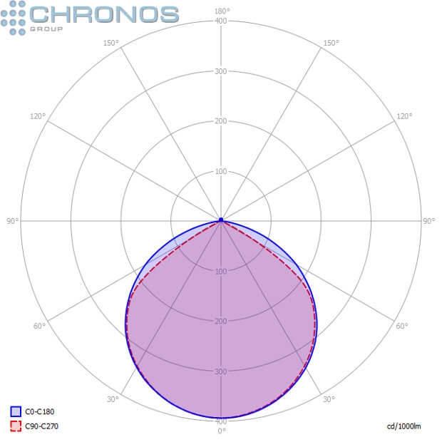 Прожектор линейный архитектурный (Led) TOWER 115Вт 120 грд. 4000K