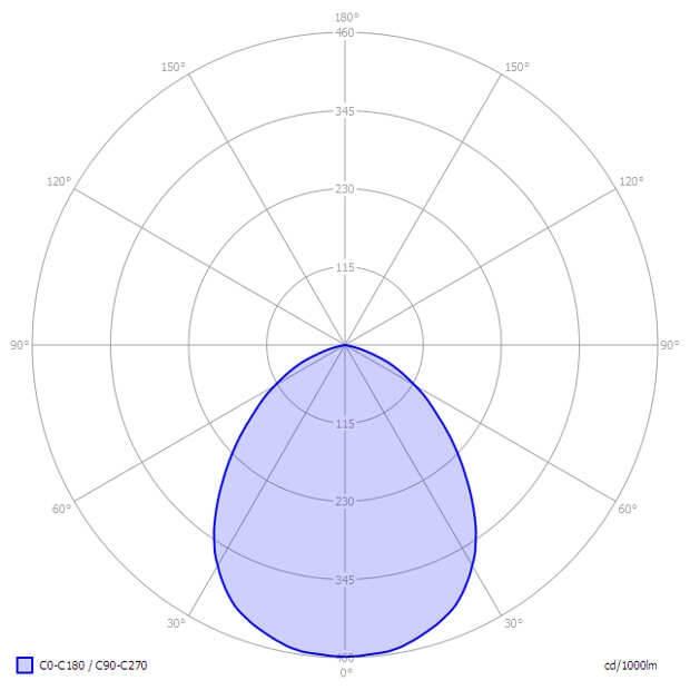 Светильник светодиодный торговый x-Line 60Вт 1010x77x49 мм ip 65 3000K