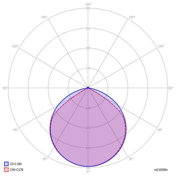 Светильник уличный Chronos-220 40Вт  5500K