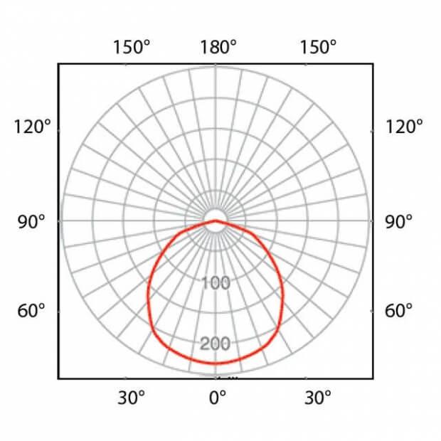Светодиодный светильник HL OFL 5771 70 1680x60 Optima 3000K