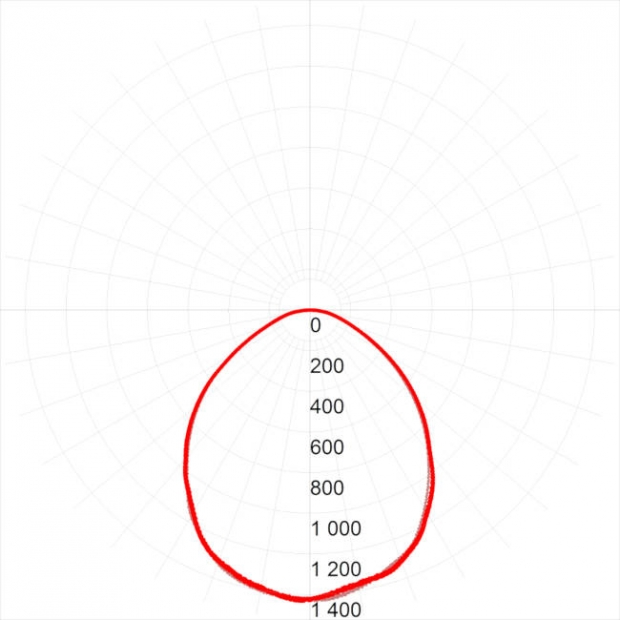 SPO-6-36-6K-M ЭРА Светодиод. св-к 595x595x19  3000Лм 6500К матовый (4/104)