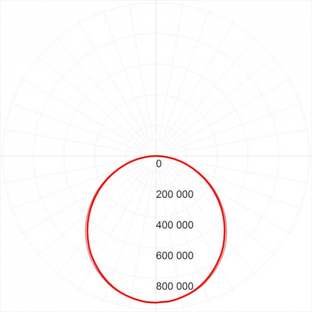 SPL-5-40-4K (W) 3600Lm ЭРА Светод. панель IP40 595x595x8 40Вт 3600Лм 4000K Ra>80 NationStar бел. (2/6/120)