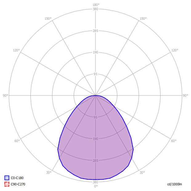 Светильник светодиодный  Офис-эконом, 40Вт, ip54, 595х595х40 мм