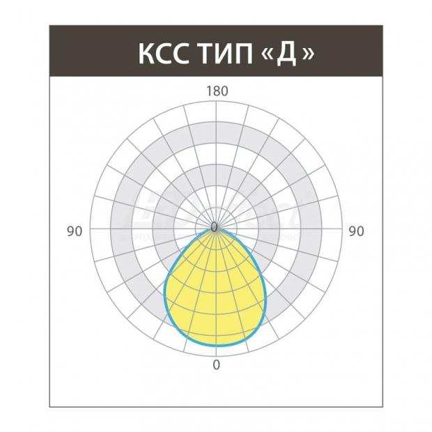 ВЫСОТА 50 Вт 5000К с текстурированным рассеивателем LE-СПО-11-060-0574-54Х