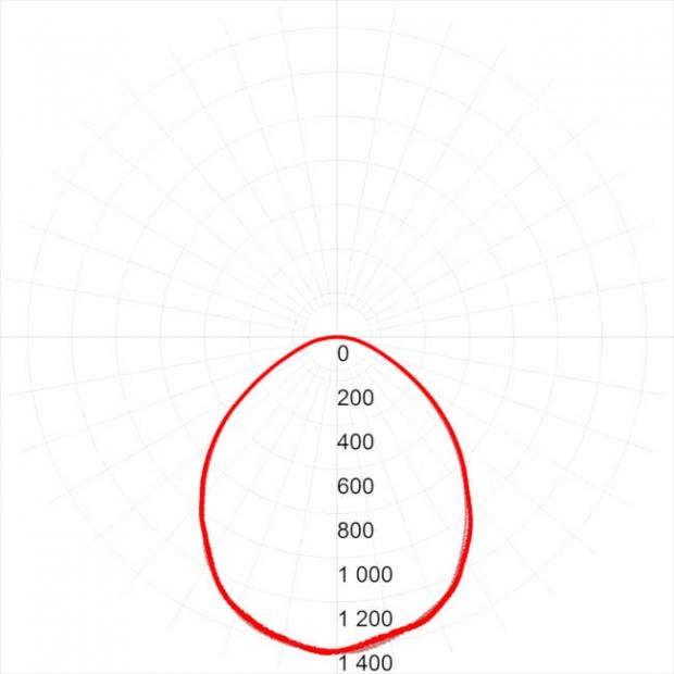 SPO-9-36-6K-M ЭРА Светодиод. св-к 595x595x40 36Вт 3060Лм 6500К мат С ПРОВОДОМ