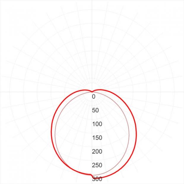 SPO-9-36-6K-MP ЭРА Светодиод. св-к 595x595x40 36Вт 3060Лм 6500К микропризм С ПРОВОДОМ